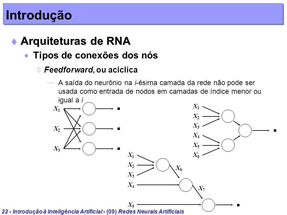 Introdução Arquiteturas de RNA Tipos de conexões dos nós