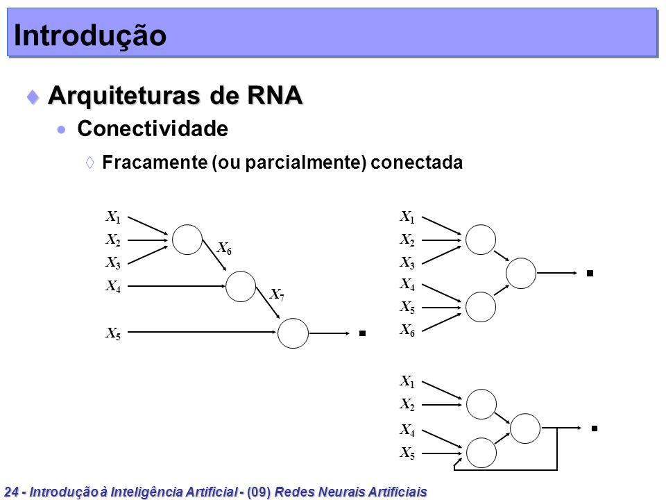 Introdução Arquiteturas de RNA Conectividade