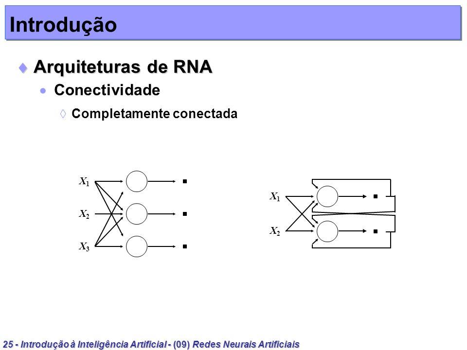 Introdução Arquiteturas de RNA Conectividade Completamente conectada
