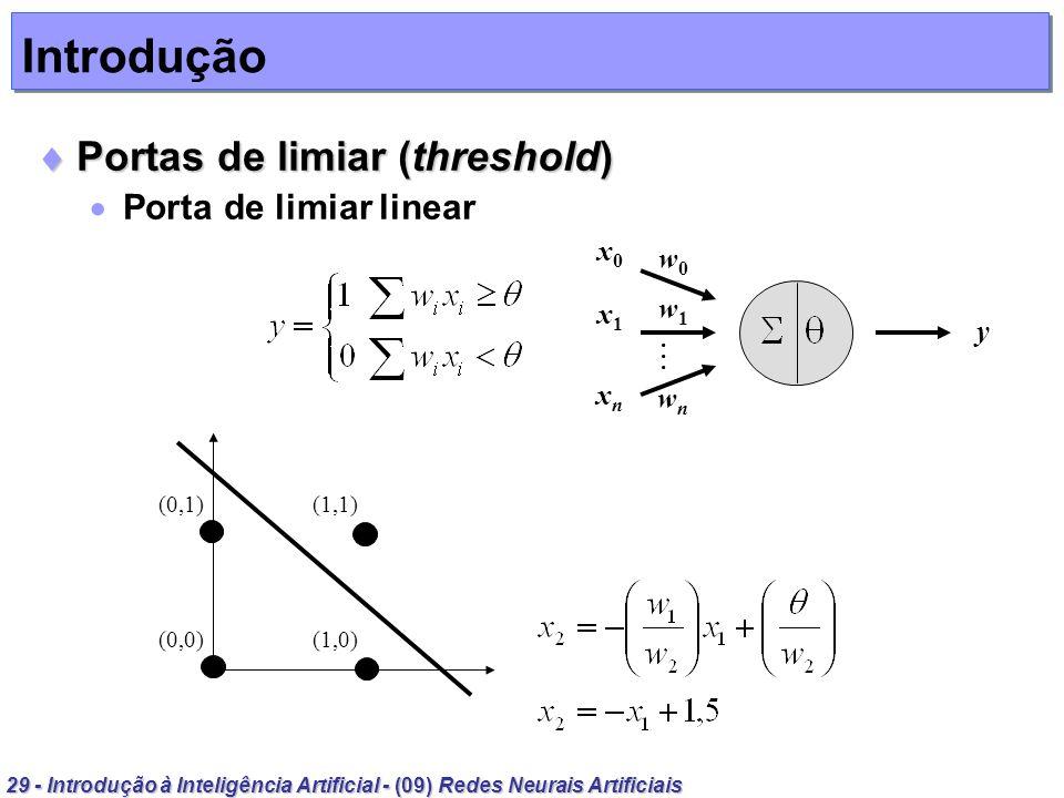 Introdução Portas de limiar (threshold) Porta de limiar linear x0 w0