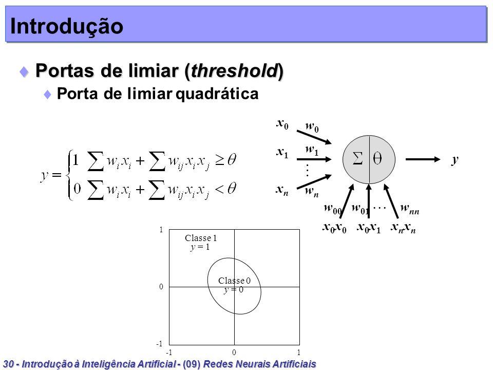 Introdução Portas de limiar (threshold) Porta de limiar quadrática w0