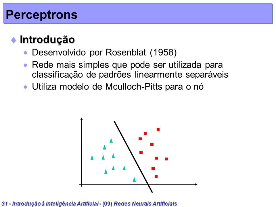 Perceptrons Introdução Desenvolvido por Rosenblat (1958)