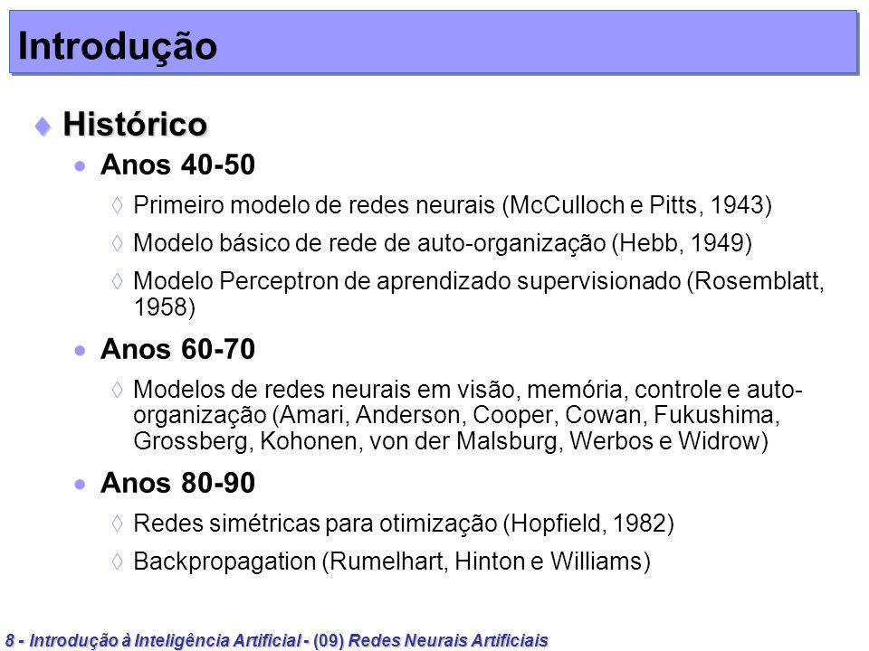 Introdução Histórico Anos 40-50 Anos 60-70 Anos 80-90