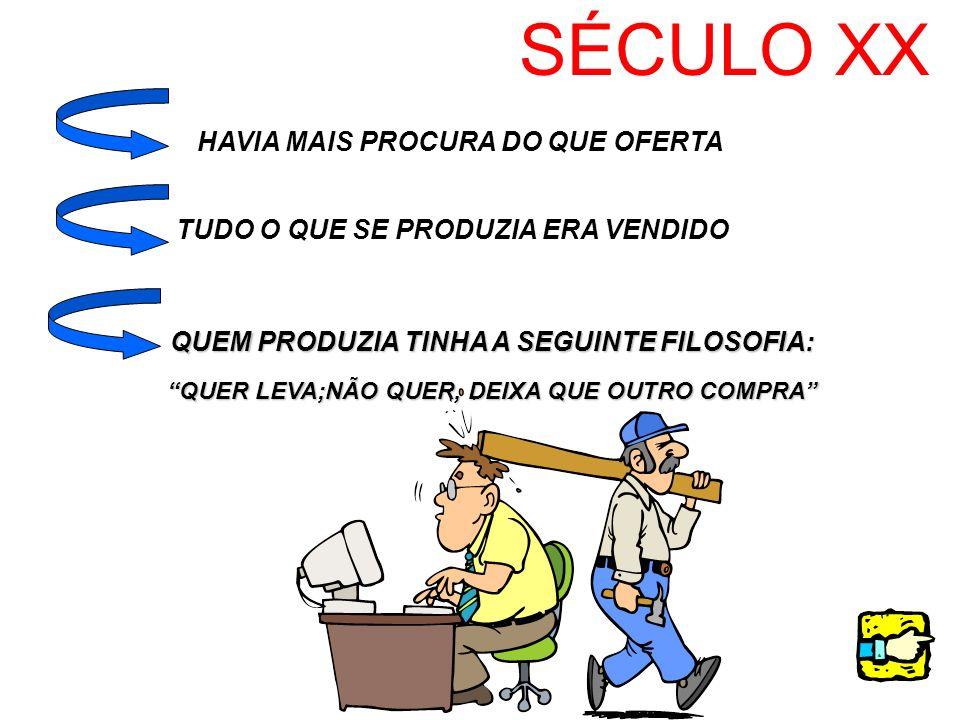 SÉCULO XX HAVIA MAIS PROCURA DO QUE OFERTA
