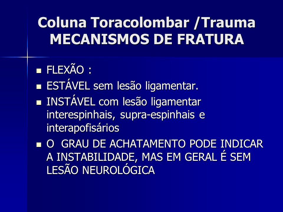 Coluna Toracolombar /Trauma MECANISMOS DE FRATURA
