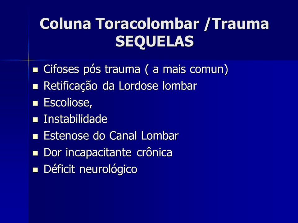 Coluna Toracolombar /Trauma SEQUELAS
