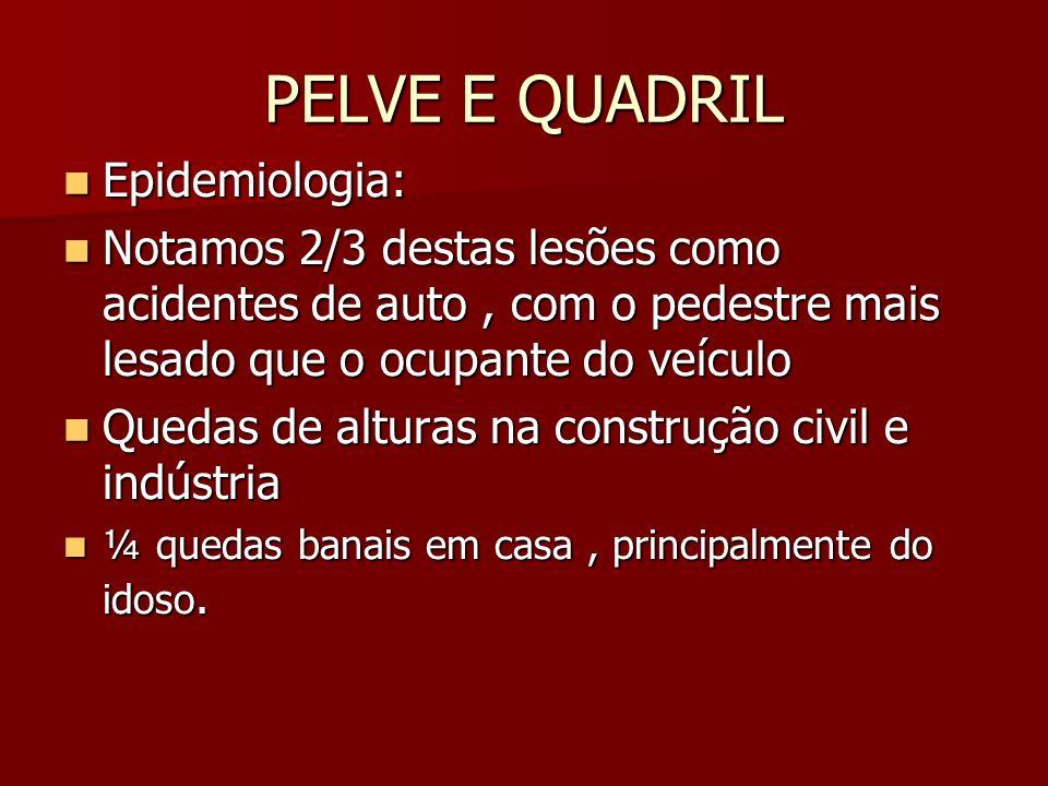 PELVE E QUADRIL Epidemiologia: