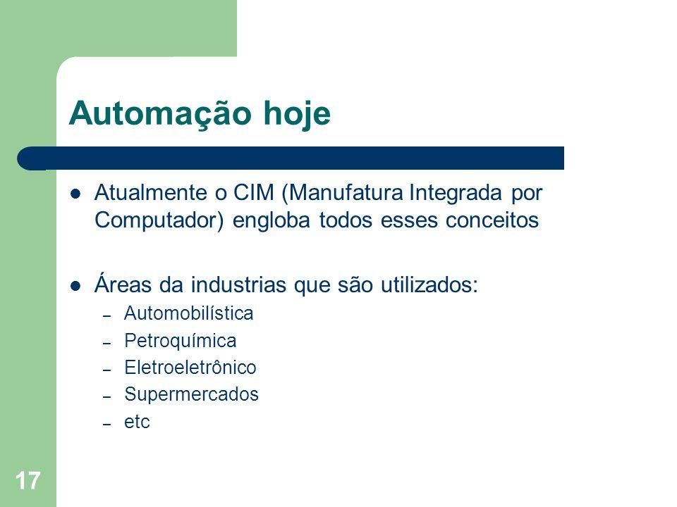 Automação hoje Atualmente o CIM (Manufatura Integrada por Computador) engloba todos esses conceitos.