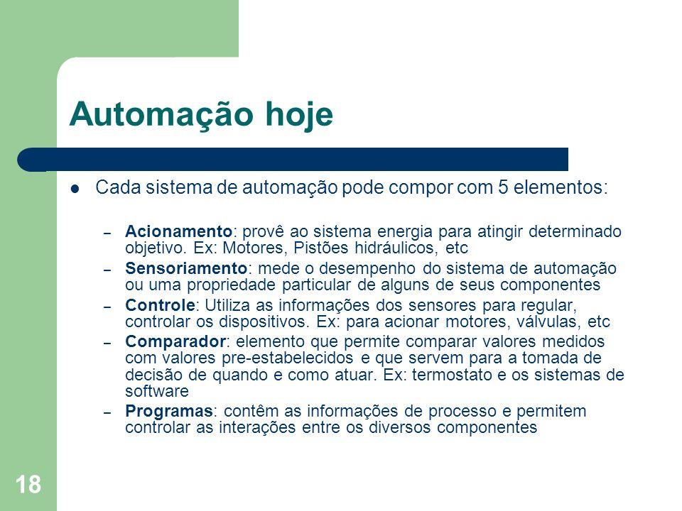 Automação hoje Cada sistema de automação pode compor com 5 elementos: