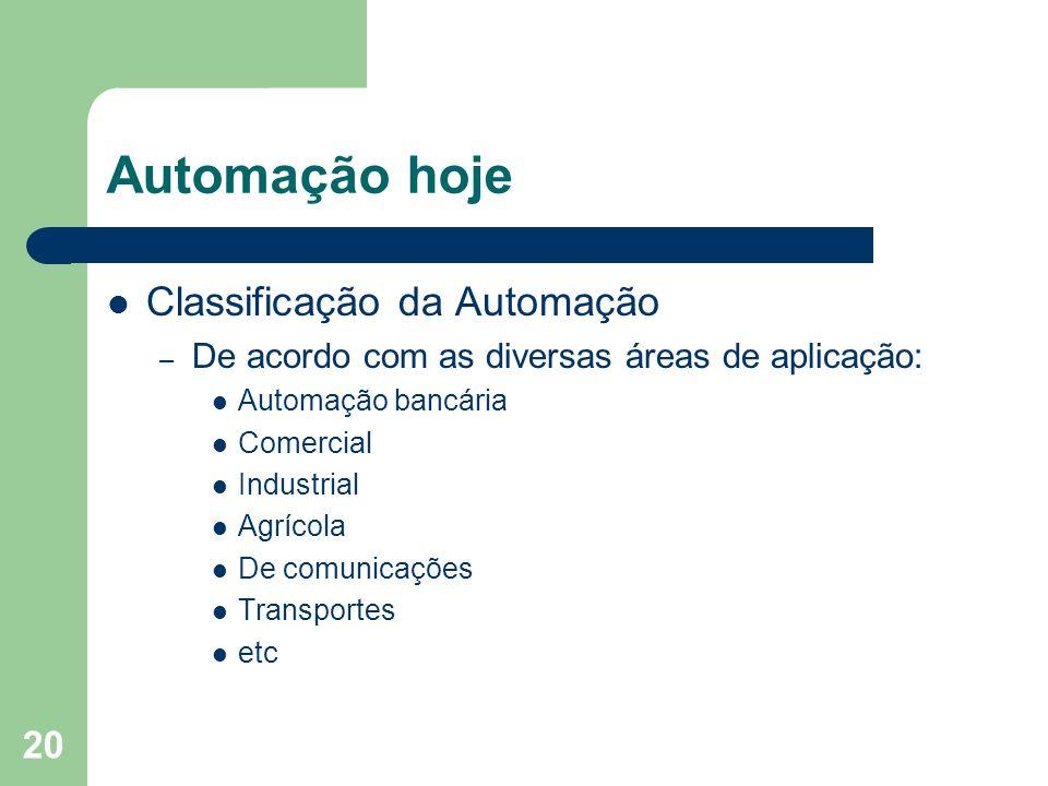 Automação hoje Classificação da Automação