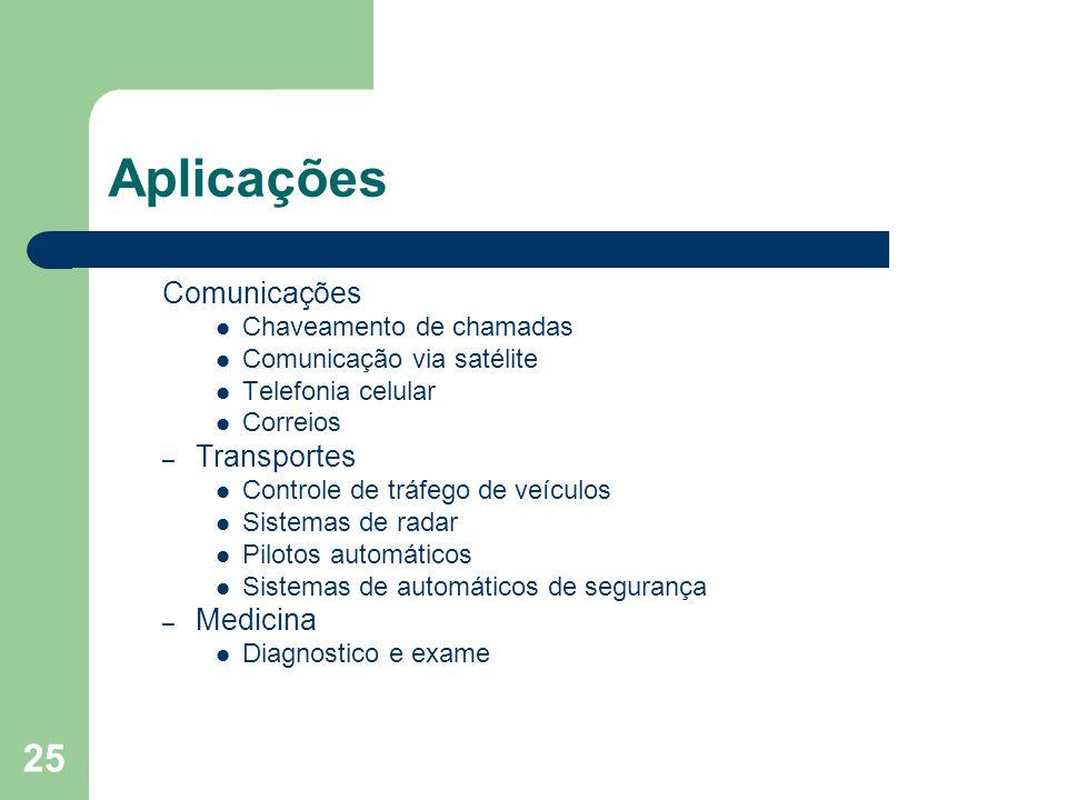 Aplicações Comunicações Transportes Medicina Chaveamento de chamadas
