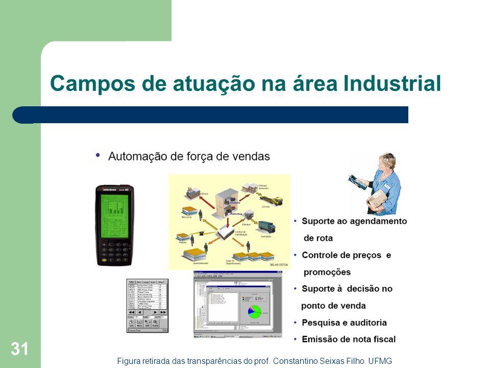 Campos de atuação na área Industrial