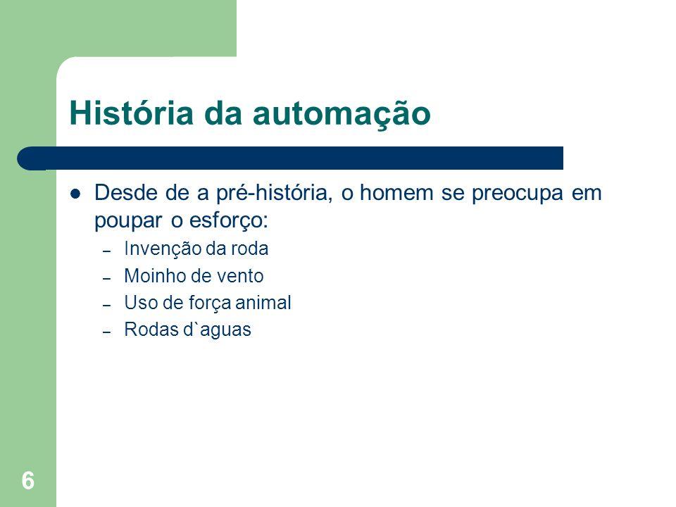 História da automação Desde de a pré-história, o homem se preocupa em poupar o esforço: Invenção da roda.