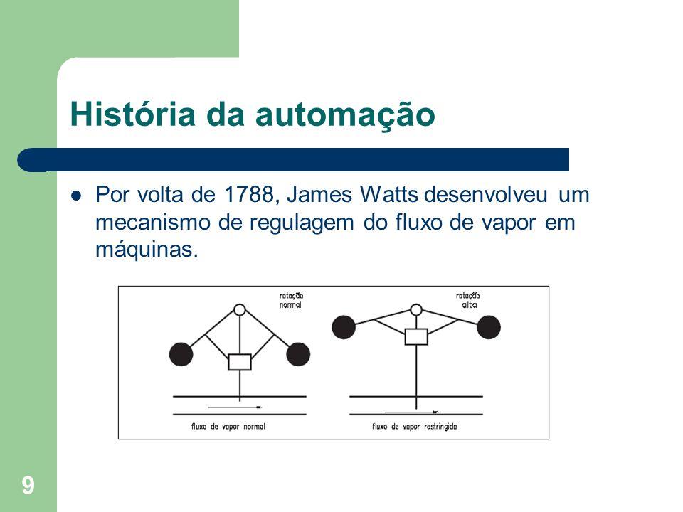 História da automação Por volta de 1788, James Watts desenvolveu um mecanismo de regulagem do fluxo de vapor em máquinas.