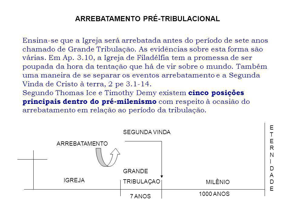 ARREBATAMENTO PRÉ-TRIBULACIONAL