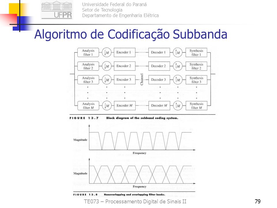 Algoritmo de Codificação Subbanda