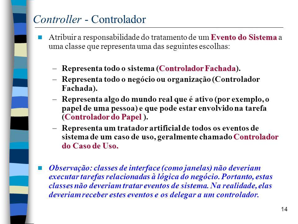 Controller - Controlador