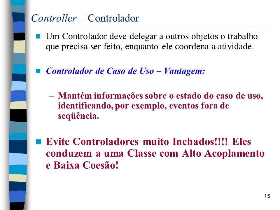 Controller – Controlador