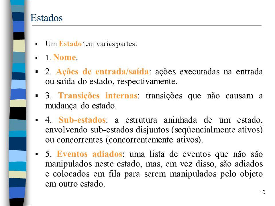 Estados Um Estado tem várias partes: 1. Nome. 2. Ações de entrada/saída: ações executadas na entrada ou saída do estado, respectivamente.
