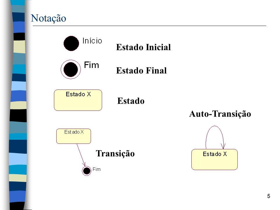 Notação Estado Inicial Estado Final Estado Auto-Transição Transição
