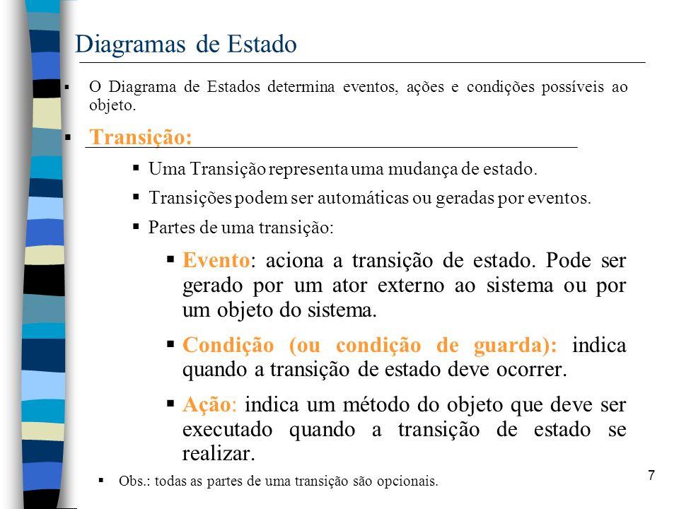Diagramas de Estado Transição: