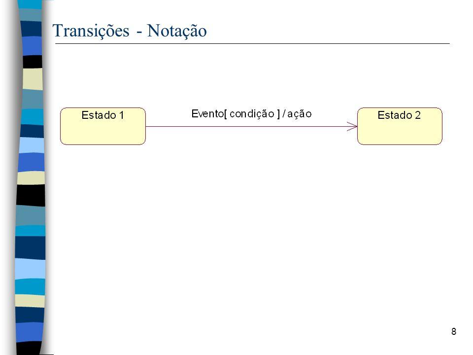 Transições - Notação