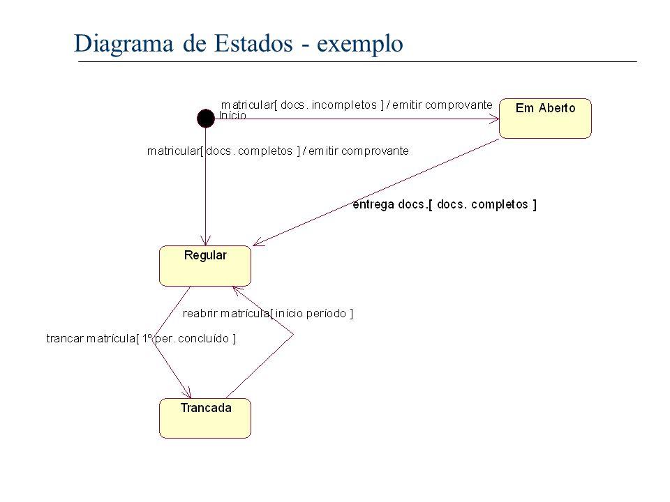 Diagrama de Estados - exemplo
