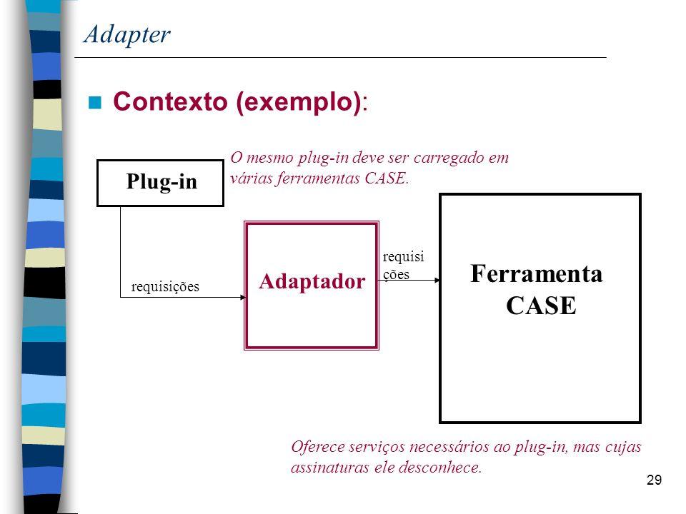 Adapter Contexto (exemplo): Ferramenta CASE Plug-in Adaptador