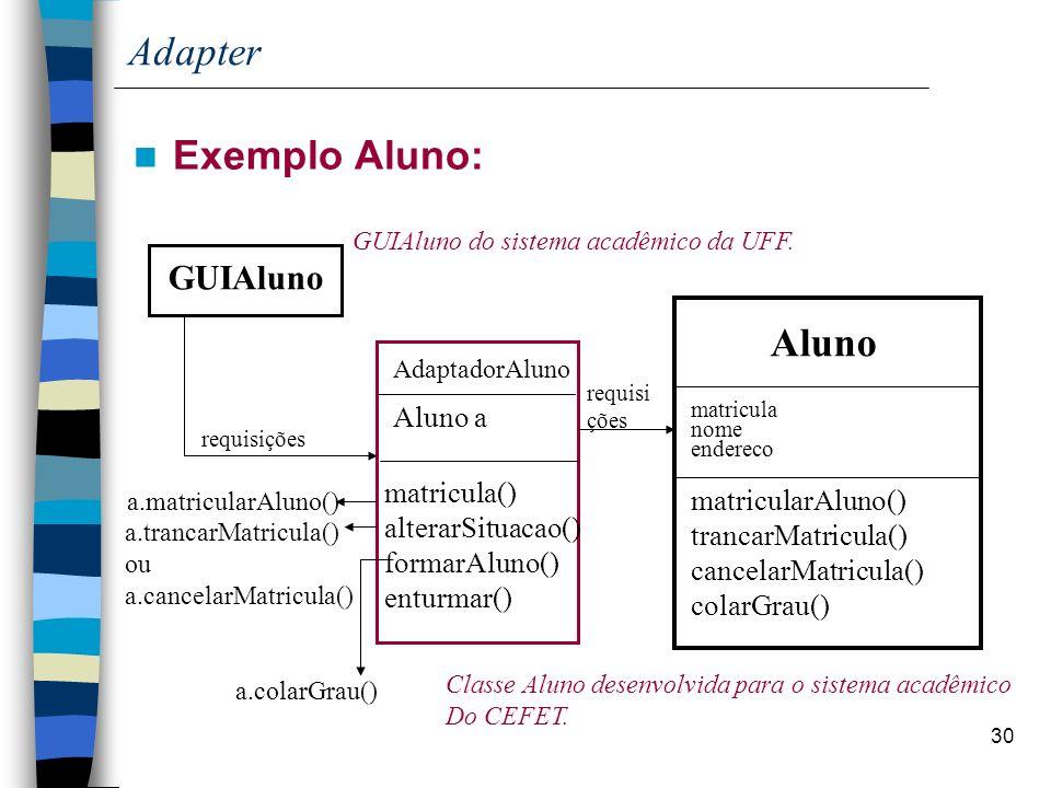 Adapter Exemplo Aluno: Aluno GUIAluno Aluno a matricula()