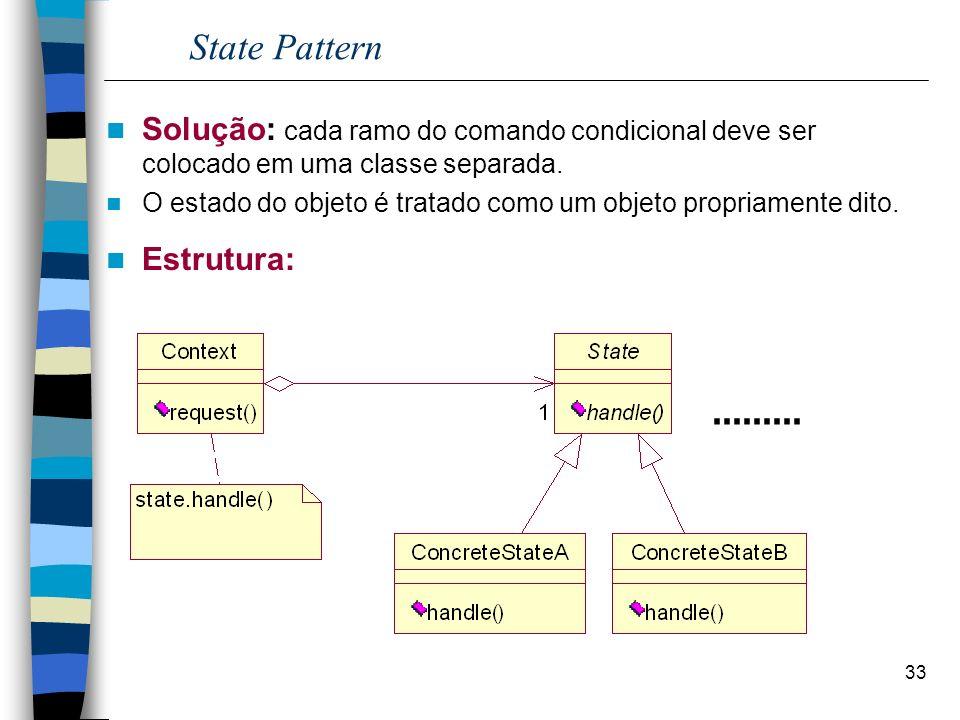 State Pattern Solução: cada ramo do comando condicional deve ser colocado em uma classe separada.