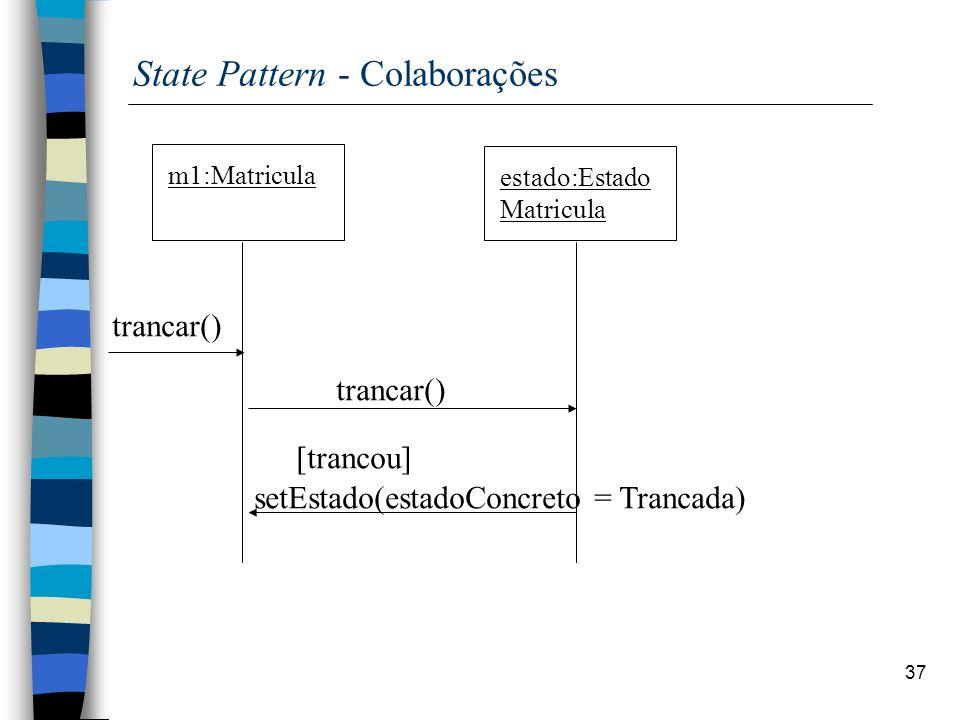 State Pattern - Colaborações