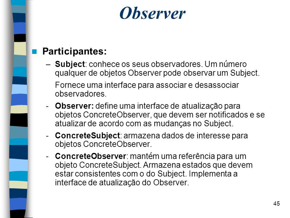 Observer Participantes: