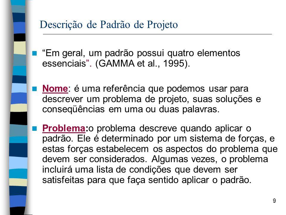 Descrição de Padrão de Projeto