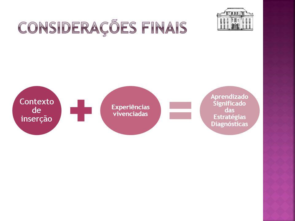 Considerações Finais Contexto de inserção. Experiências vivenciadas.