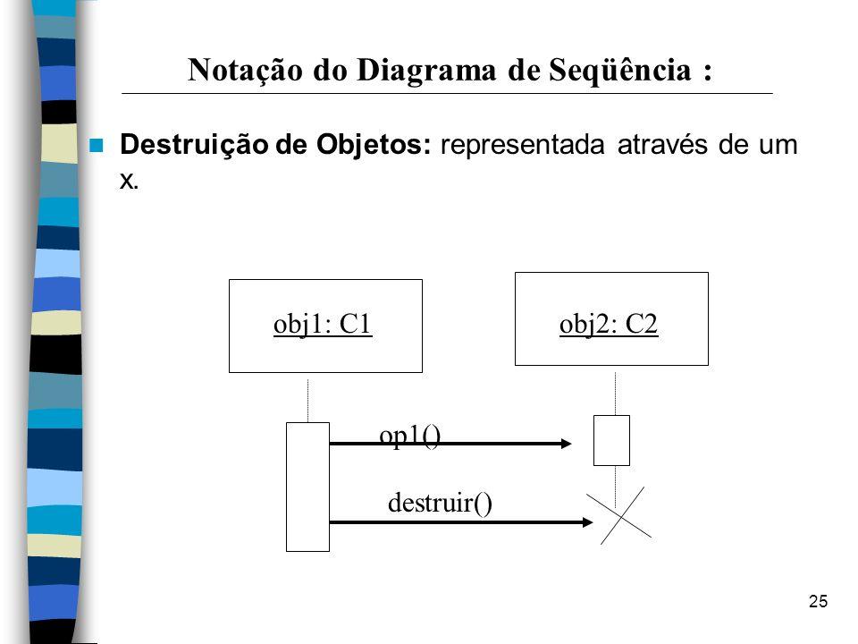 Notação do Diagrama de Seqüência :