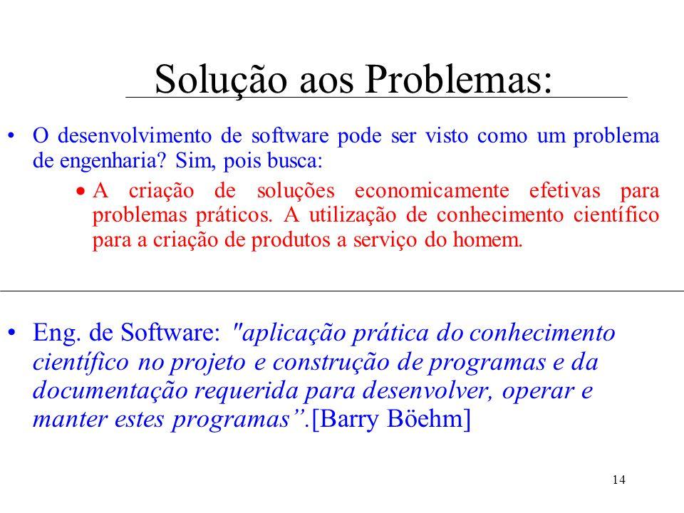 Solução aos Problemas: