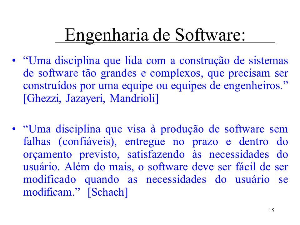 Engenharia de Software:
