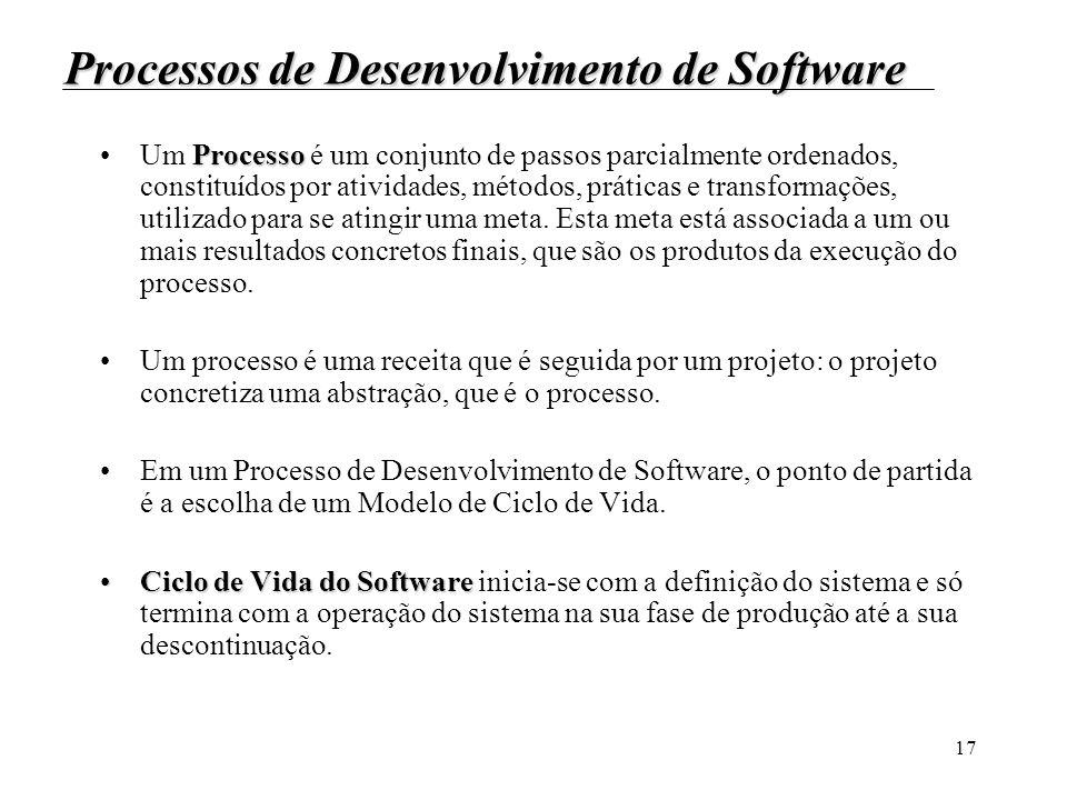 Processos de Desenvolvimento de Software