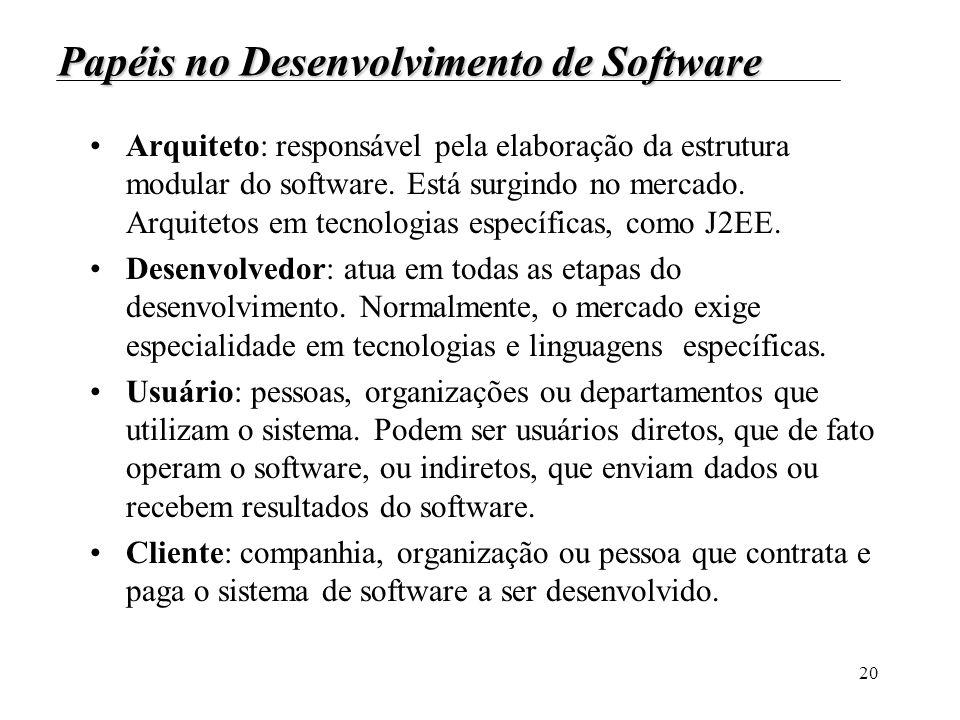 Papéis no Desenvolvimento de Software
