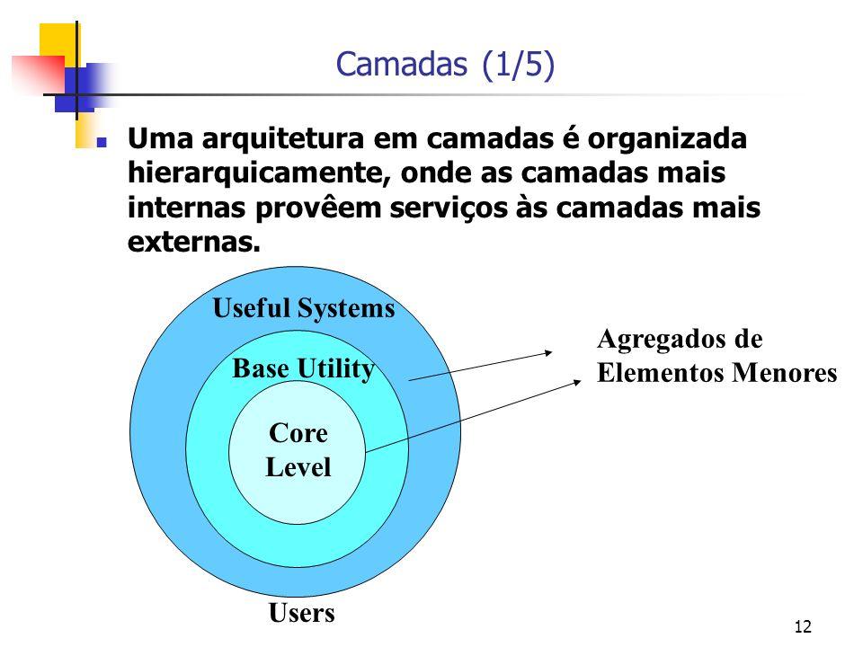 Camadas (1/5) Uma arquitetura em camadas é organizada hierarquicamente, onde as camadas mais internas provêem serviços às camadas mais externas.