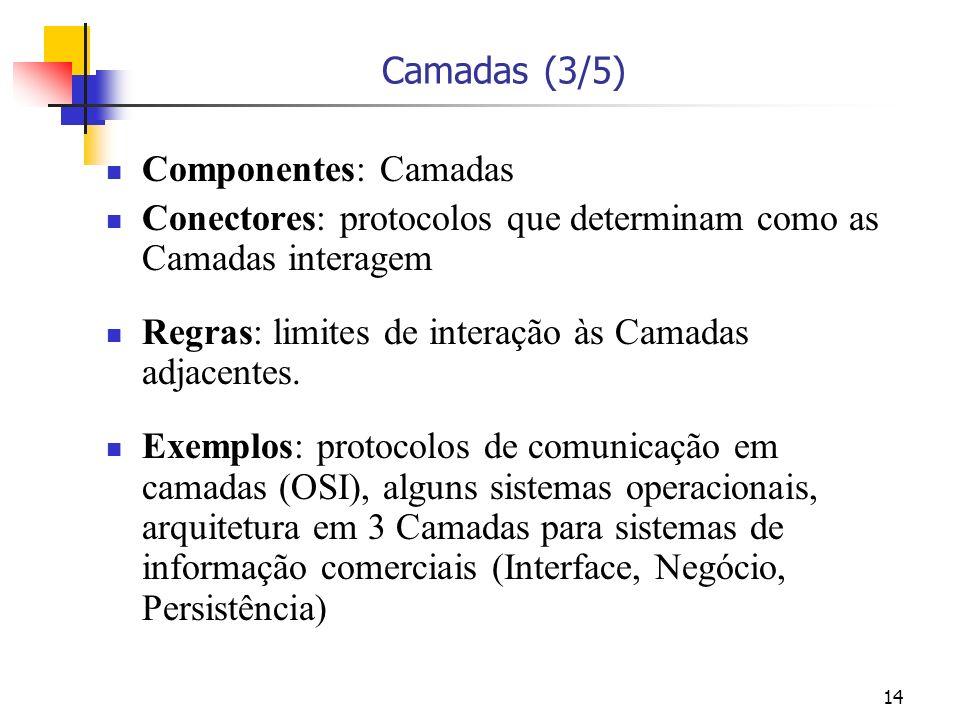 Camadas (3/5) Componentes: Camadas. Conectores: protocolos que determinam como as Camadas interagem.