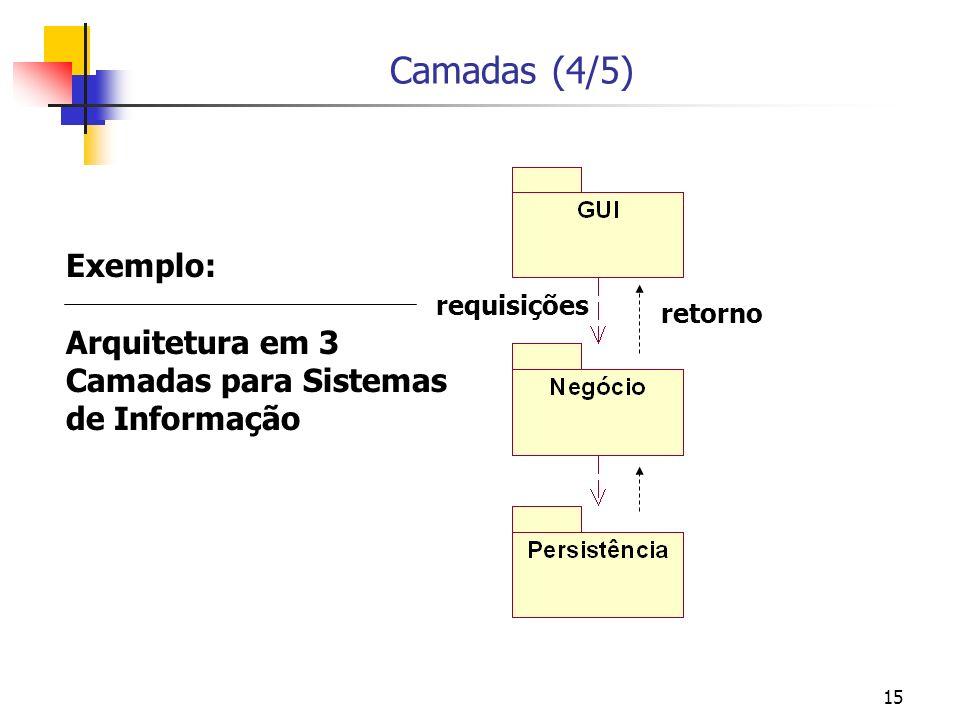 Camadas (4/5) Exemplo: Arquitetura em 3 Camadas para Sistemas