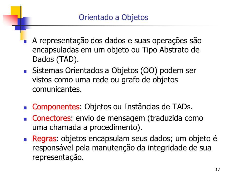 Orientado a Objetos A representação dos dados e suas operações são encapsuladas em um objeto ou Tipo Abstrato de Dados (TAD).