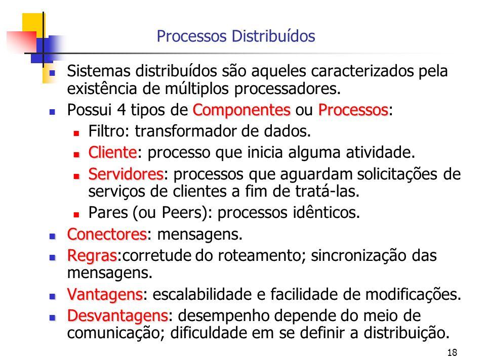 Processos Distribuídos