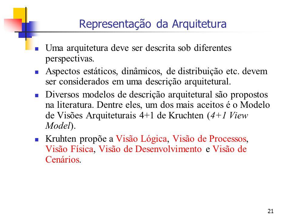 Representação da Arquitetura