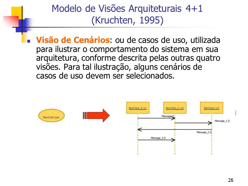 Modelo de Visões Arquiteturais 4+1 (Kruchten, 1995)
