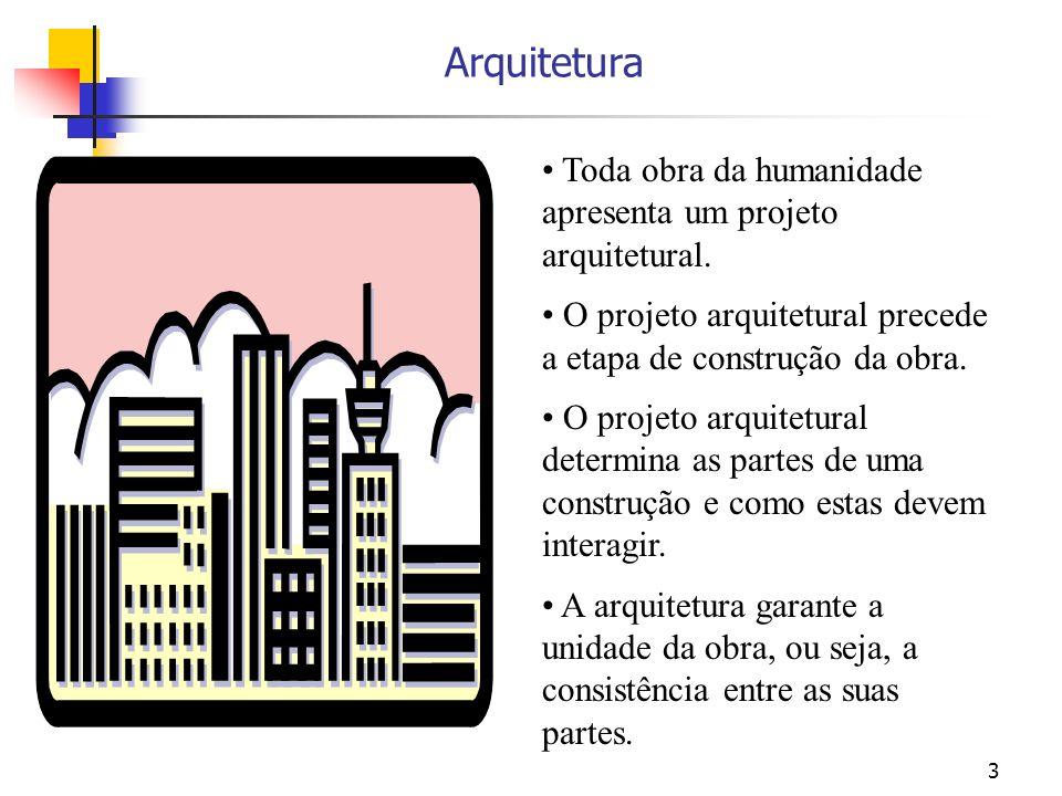 Arquitetura Toda obra da humanidade apresenta um projeto arquitetural.
