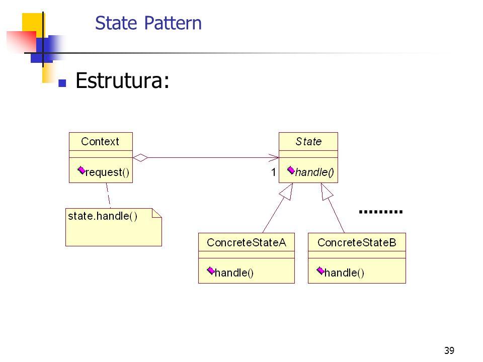 State Pattern Estrutura: .........