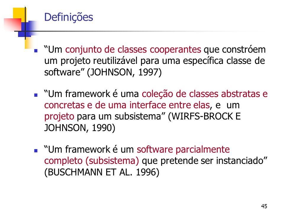Definições Um conjunto de classes cooperantes que constróem um projeto reutilizável para uma específica classe de software (JOHNSON, 1997)