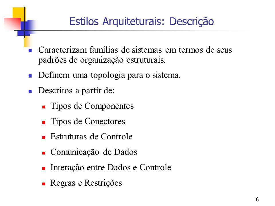 Estilos Arquiteturais: Descrição